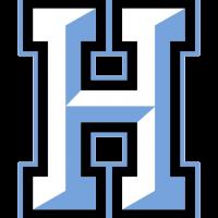 new H
